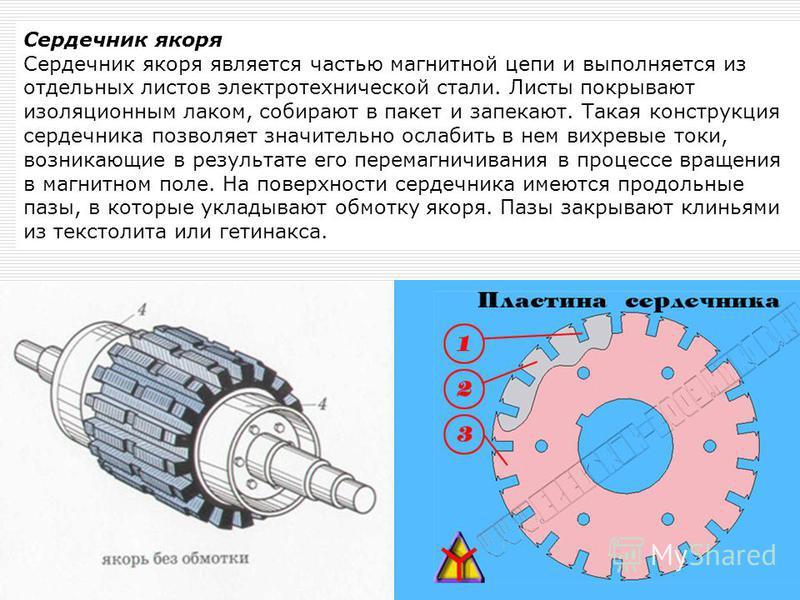 Сердечник якоря Сердечник якоря является частью магнитной цепи и выполняется из отдельных листов электротехнической стали. Листы покрывают изоляционным лаком, собирают в пакет и запекают. Такая конструкция сердечника позволяет значительно ослабить в