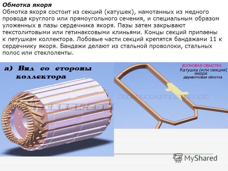 Обмотка якоря Обмотка якоря состоит из секций (катушек), намотанных из медного провода круглого или прямоугольного сечения, и специальным образом уложенных в пазы сердечника якоря. Пазы затем закрывают текстолитовыми или гетинаксовыми клиньями. Концы