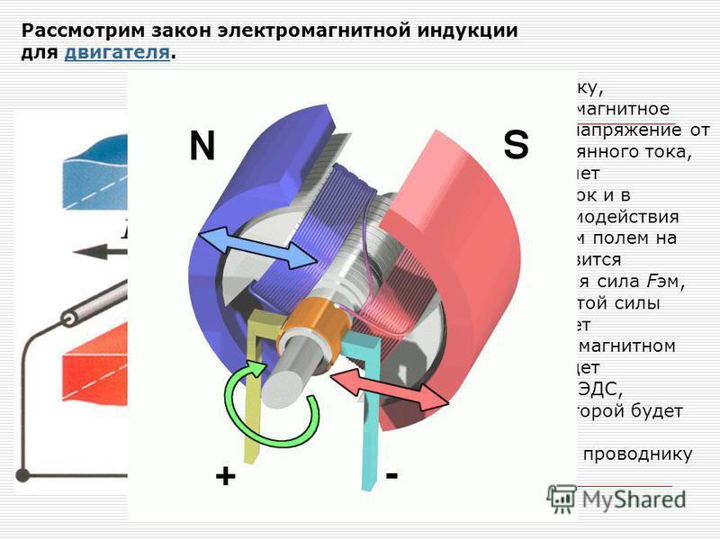 Если к проводнику, помещенному в магнитное поле, подвести напряжение от источника постоянного тока, то по нему потечет электрический ток и в результате взаимодействия тока с магнитным полем на проводнике появится электромагнитная сила Fэм, Под действ