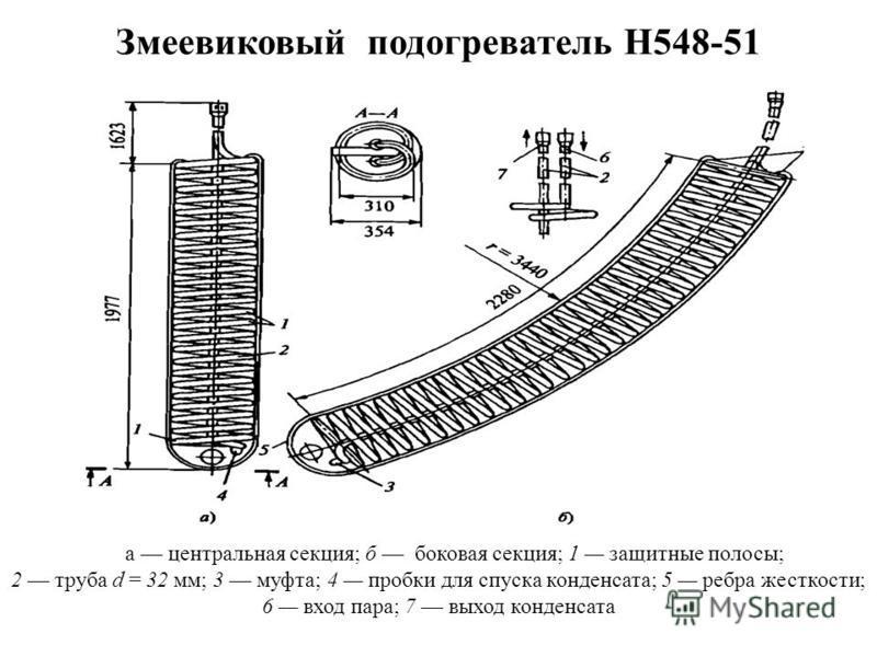 Змеевиковый подогреватель Н548-51 а центральная секция; б боковая секция; 1 защитные полосы; 2 труба d = 32 мм; 3 муфта; 4 пробки для спуска конденсата; 5 ребра жесткости; 6 вход пара; 7 выход конденсата