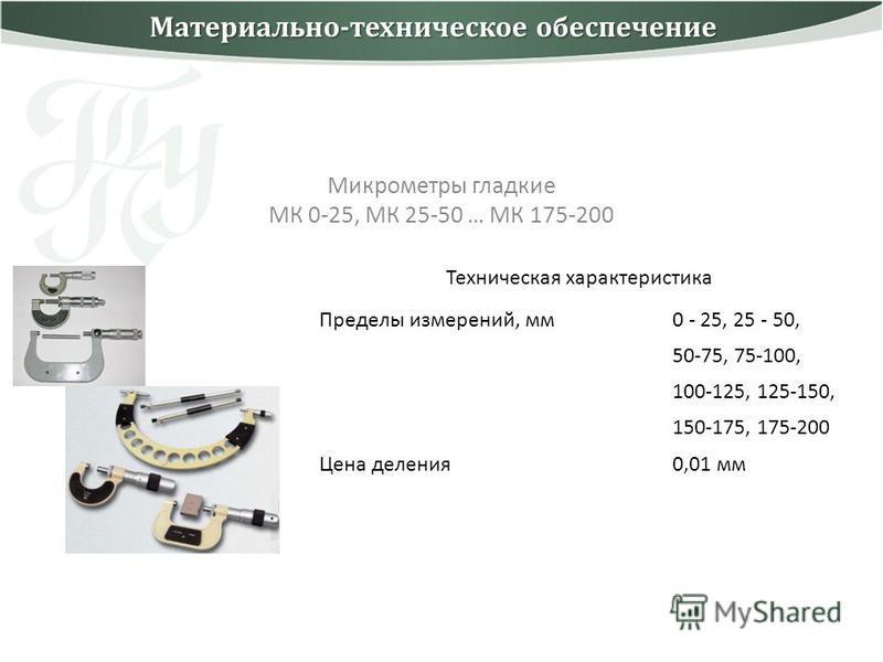 Микрометры гладкие МК 0-25, МК 25-50 … МК 175-200 Техническая характеристика Пределы измерений, мм 0 - 25, 25 - 50, 50-75, 75-100, 100-125, 125-150, 150-175, 175-200 Цена деления 0,01 мм Материально-техническое обеспечение