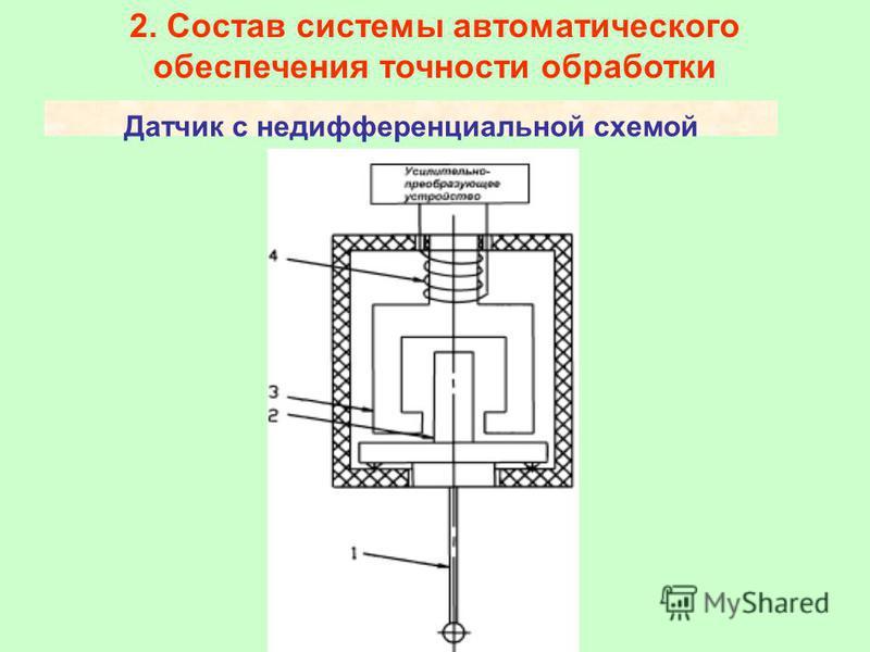 Датчик с недифференциальной схемой 2. Состав системы автоматического обеспечения точности обработки