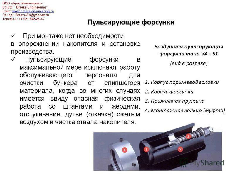 Воздушная пульсирующая форсунка типа VA - 51 (вид в разрезе) 1. Корпус поршневой головки 2. Корпус форсунки 3. Прижимная пружина 4. Монтажное кольцо (муфта) Пульсирующие форсунки При монтаже нет необходимости в опорожнении накопителя и остановке прои