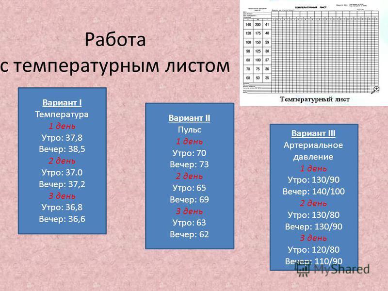 Работа с температурным листом Вариант I Температура 1 день Утро: 37,8 Вечер: 38,5 2 день Утро: 37.0 Вечер: 37,2 3 день Утро: 36,8 Вечер: 36,6 Вариант II Пульс 1 день Утро: 70 Вечер: 73 2 день Утро: 65 Вечер: 69 3 день Утро: 63 Вечер: 62 Вариант III А