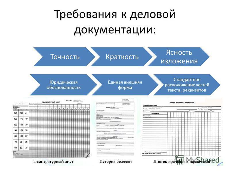 Требования к деловой документации: Точность Краткость Ясность изложения Юридическая обоснованность Единая внешняя форма Стандартное расположение частей текста, реквизитов