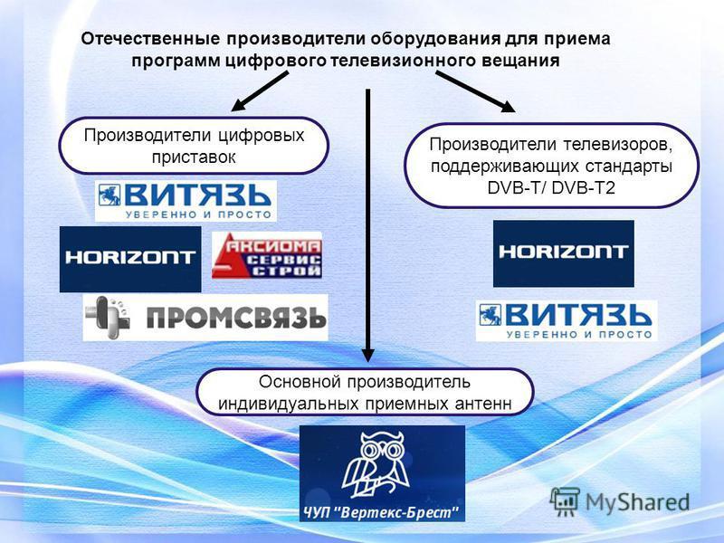 Производители цифровых приставок Производители телевизоров, поддерживающих стандарты DVB-T/ DVB-T2 Отечественные производители оборудования для приема программ цифрового телевизионного вещания Основной производитель индивидуальных приемных антенн