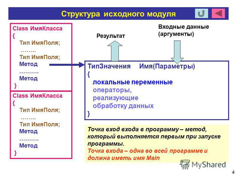 4 Структура исходного модуля Class Имя Класса { Тип Имя Поля; …….. Тип Имя Поля; Метод ………. Метод } Class Имя Класса { Тип Имя Поля; …….. Тип Имя Поля; Метод ………. Метод } Тип Значения Имя(Параметры) { локальные переменные операторы, реализующие обраб