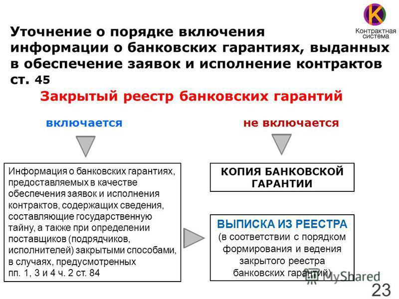Уточнение о порядке включения информации о банковских гарантиях, выданных в обеспечение заявок и исполнение контрактов ст. 45 Информация о банковских гарантиях, предоставляемых в качестве обеспечения заявок и исполнения контрактов, содержащих сведени