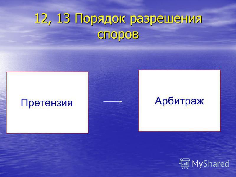 12, 13 Порядок разрешения споров Претензия Арбитраж