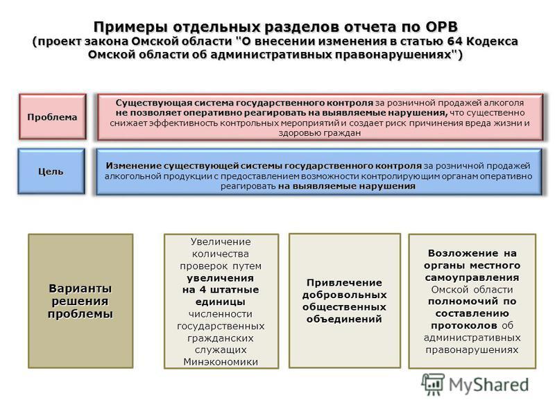 Примеры отдельных разделов отчета по ОРВ (проект закона Омской области