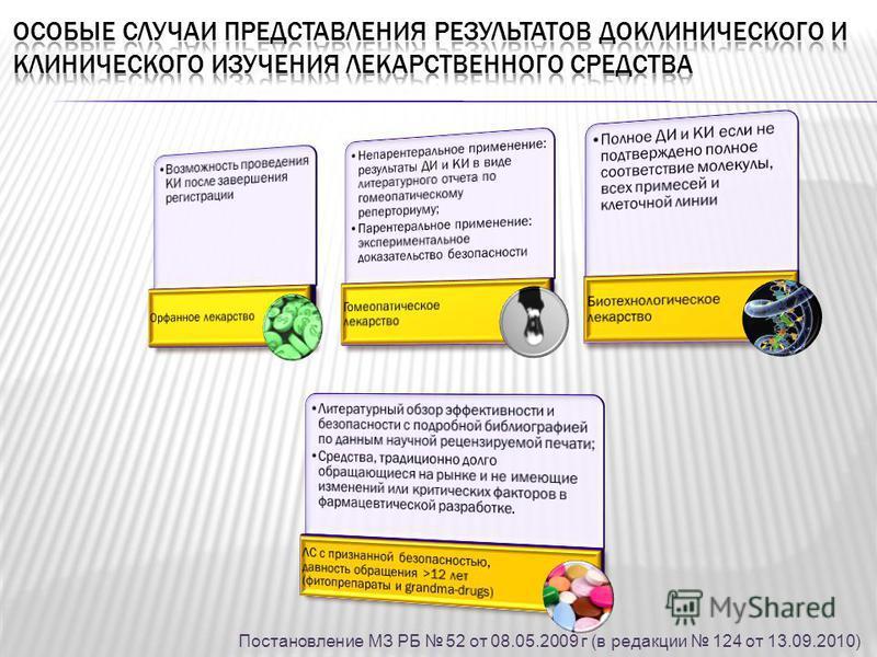Постановление МЗ РБ 52 от 08.05.2009 г (в редакции 124 от 13.09.2010)