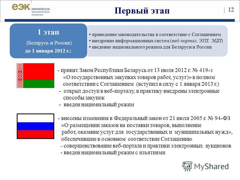 - принят Закон Республики Беларусь от 13 июля 2012 г. 419-з «О государственных закупках товаров работ, услуг)» в полном соответствии с Соглашением (вступил в силу с 1 января 2013 г.) - открыт доступ в веб-порталу, в практику внедрены электронные спос