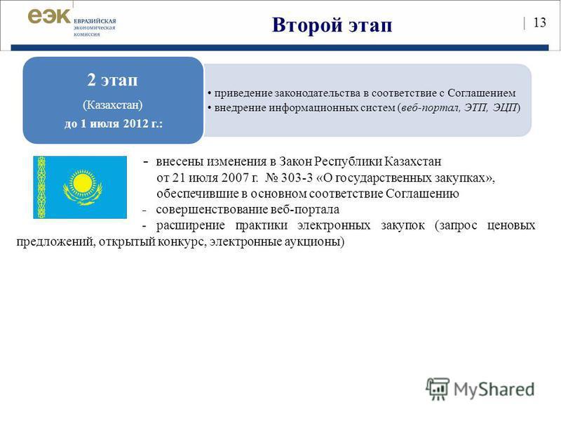 Второй этап - внесены изменения в Закон Республики Казахстан от 21 июля 2007 г. 303-3 «О государственных закупках», обеспечившие в основном соответствие Соглашению - совершенствование веб-портала - расширение практики электронных закупок (запрос цено