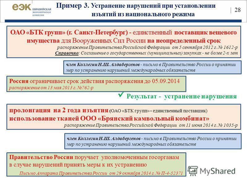 Пример 3. Устранение нарушений при установлении изъятий из национального режима Результат - устранение нарушения ОАО «БТК групп» (г. Санкт-Петербург) - единственный поставщик вещевого имущества для Вооруженных Сил России на неопределенный срок распор