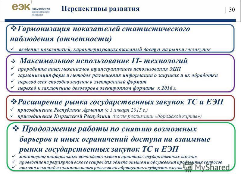 | 30 Расширение рынка государственных закупок ТС и ЕЭП присоединение Республики Армения (с 1 января 2015 г.) присоединение Кыргызской Республики (после реализации «дорожной карты») Расширение рынка государственных закупок ТС и ЕЭП присоединение Респу