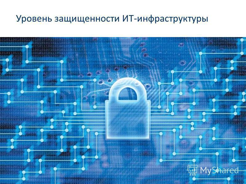 Уровень защищенности ИТ-инфраструктуры