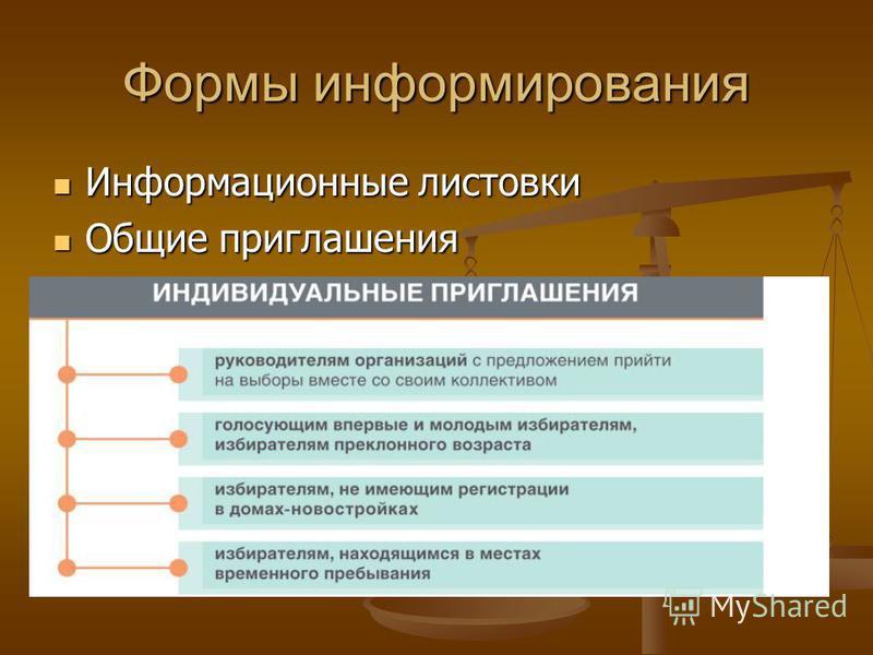 Формы информирования Информационные листовки Информационные листовки Общие приглашения Общие приглашения