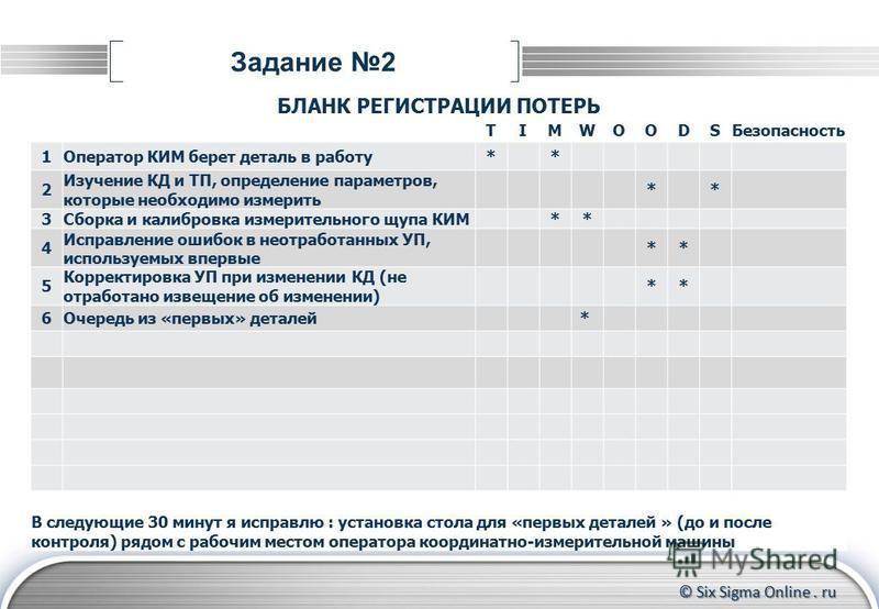 Инструкция Оператора Станка С Чпу