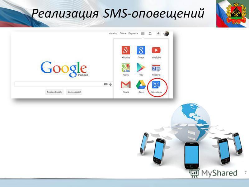 7 Реализация SMS-оповещений
