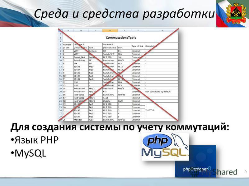 9 Для создания системы по учету коммутаций: Язык PHP MySQL Среда и средства разработки