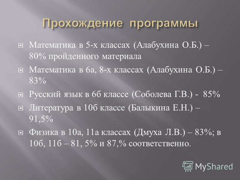 Математика в 5- х классах ( Алабухина О. Б.) – 80% пройденного материала Математика в 6 а, 8- х классах ( Алабухина О. Б.) – 83% Русский язык в 6 б классе ( Соболева Г. В.) - 85% Литература в 10 б классе ( Балыкина Е. Н.) – 91,5% Физика в 10 а, 11 а