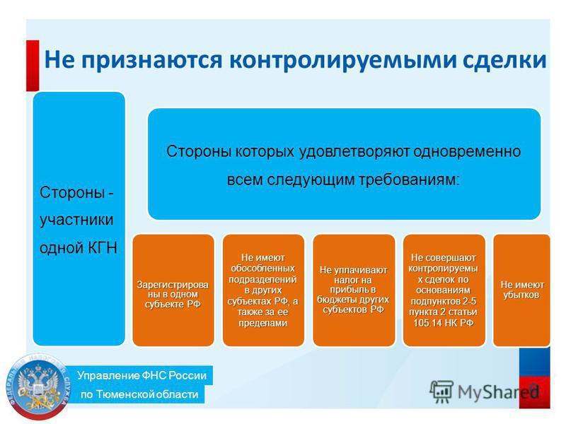 Не признаются контролируемыми сделки 9 Управление ФНС России по Тюменской области Стороны - участники одной КГН Стороны которых удовлетворяют одновременно всем следующим требованиям: Зарегистрирова ны в одном субъекте РФ Зарегистрирова ны в одном суб