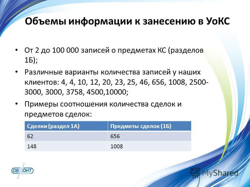 Объемы информации к занесению в УоКС От 2 до 100 000 записей о предметах КС (разделов 1Б); Различные варианты количества записей у наших клиентов: 4, 4, 10, 12, 20, 23, 25, 46, 656, 1008, 2500- 3000, 3000, 3758, 4500,10000; Примеры соотношения количе