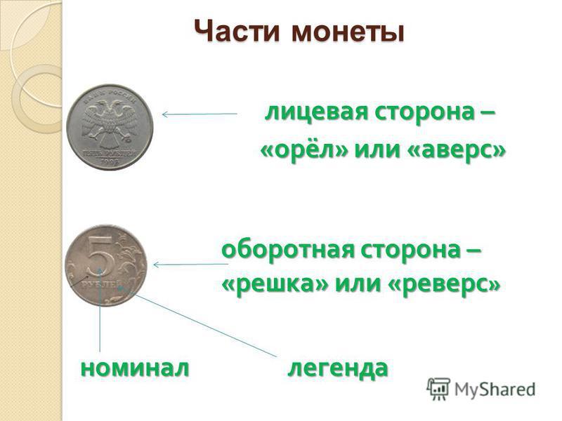 Части монеты лицевая сторона – лицевая сторона – « орёл » или « аверс » « орёл » или « аверс » оборотная сторона – « решка » или « реверс » номинал легенда номинал легенда