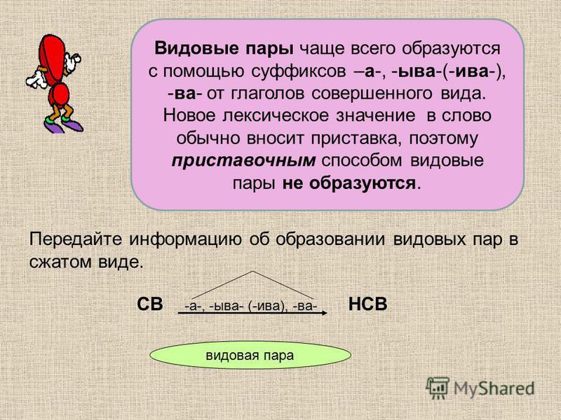 Видовые пары чаще всего образуются с помощью суффиксов –а-, -ыва-(-ива-), -ва- от глаголов совершенного вида. Новое лексическое значение в слово обычно вносит приставка, поэтому приставочным способом видовые пары не образуются. Передайте информацию о