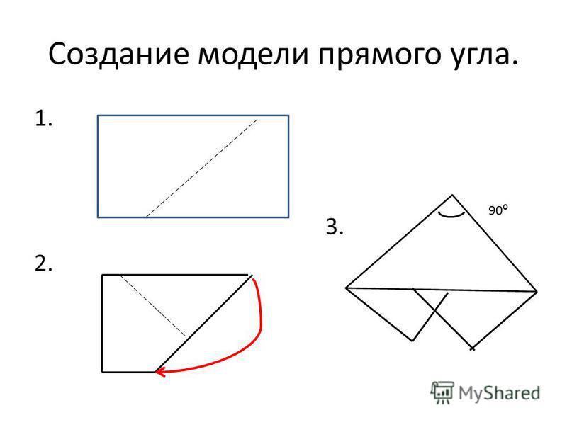 Создание модели прямого угла. 1. 3. 2. 90