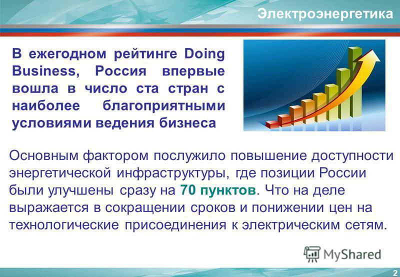 Электроэнергетика В ежегодном рейтинге Doing Business, Россия впервые вошла в число ста стран с наиболее благоприятными условиями ведения бизнеса 2 Основным фактором послужило повышение доступности энергетической инфраструктуры, где позиции России бы