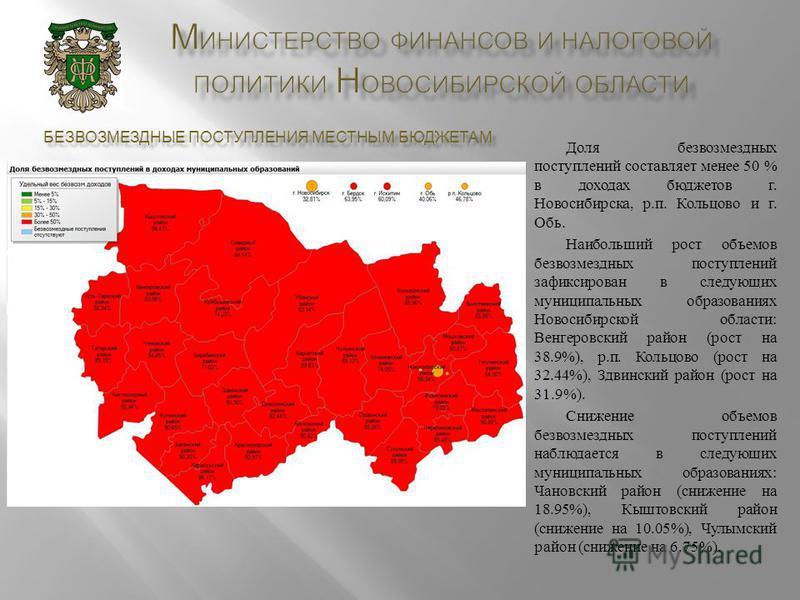 Доля безвозмездных поступлений составляет менее 50 % в доходах бюджетов г. Новосибирска, р. п. Кольцово и г. Обь. Наибольший рост объемов безвозмездных поступлений зафиксирован в следующих муниципальных образованиях Новосибирской области : Венгеровск