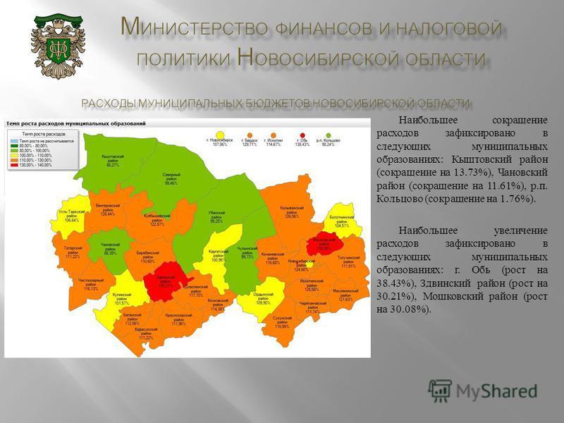 Наибольшее сокращение расходов зафиксировано в следующих муниципальных образованиях : Кыштовский район ( сокращение на 13.73%), Чановский район ( сокращение на 11.61%), р. п. Кольцово ( сокращение на 1.76%). Наибольшее увеличение расходов зафиксирова