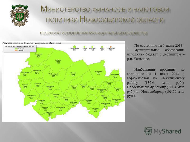 По состоянию на 1 июля 2013 г. 1 муниципальное образование исполнило бюджет с дефицитом – р. п. Кольцово. Наибольший профицит по состоянию на 1 июля 2013 г. зафиксирован по Искитимскому району (130.91 млн. руб.), Новосибирскому району (121.4 млн. руб
