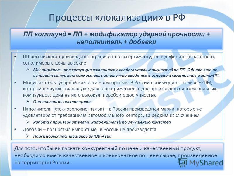 Процессы «локализации» в РФ ПП российского производства ограничен по ассортименту, он в дефиците (в частности, сополимеры), цены высокие Мы ожидаем, что ситуация изменится с вводом новых мощностей по ПП. Однако это не исправит ситуацию полностью, пот