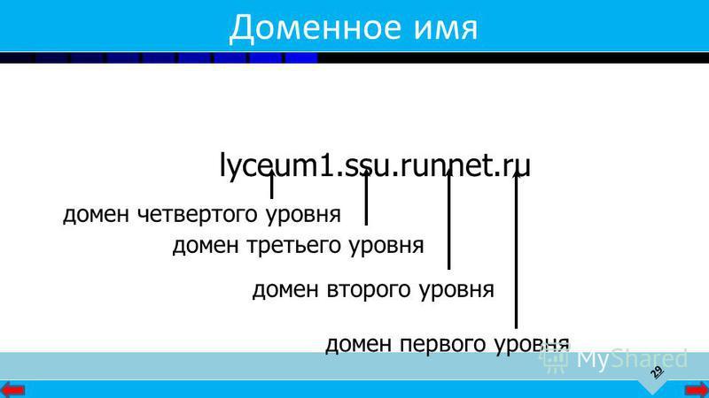29 Доменное имя lyceum1.ssu.runnet.ru домен первого уровня домен второго уровня домен третьего уровня домен четвертого уровня