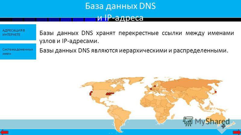 30 АДРЕСАЦИЯ В ИНТЕРНЕТЕ Система доменных имен База данных DNS и IP-адреса Базы данных DNS хранят перекрестные ссылки между именами узлов и IP-адресами. Базы данных DNS являются иерархическими и распределенными.
