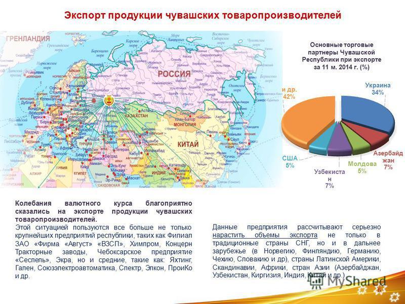 6 Колебания валютного курса благоприятно сказались на экспорте продукции чувашских товаропроизводителей. Этой ситуацией пользуются все больше не только крупнейших предприятий республики, таких как Филиал ЗАО «Фирма «Август» «ВЗСП», Химпром, Концерн Т