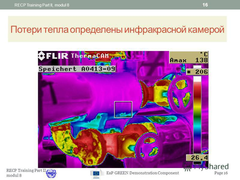RECP Training Part II, modul 8 Page 15EaP GREEN Demonstration Component Утечка RECP Training Part II, modul 8 15