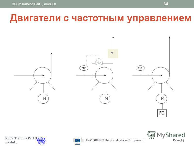 Улучшение изоляции RECP Training Part II, modul 8 33 RECP Training Part II, modul 8 Page 33EaP GREEN Demonstration Component
