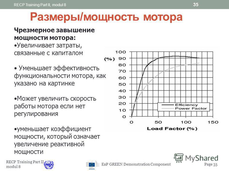 RECP Training Part II, modul 8 Page 34EaP GREEN Demonstration Component M M FIC M FC Двигатели с частотным управлением RECP Training Part II, modul 8 34