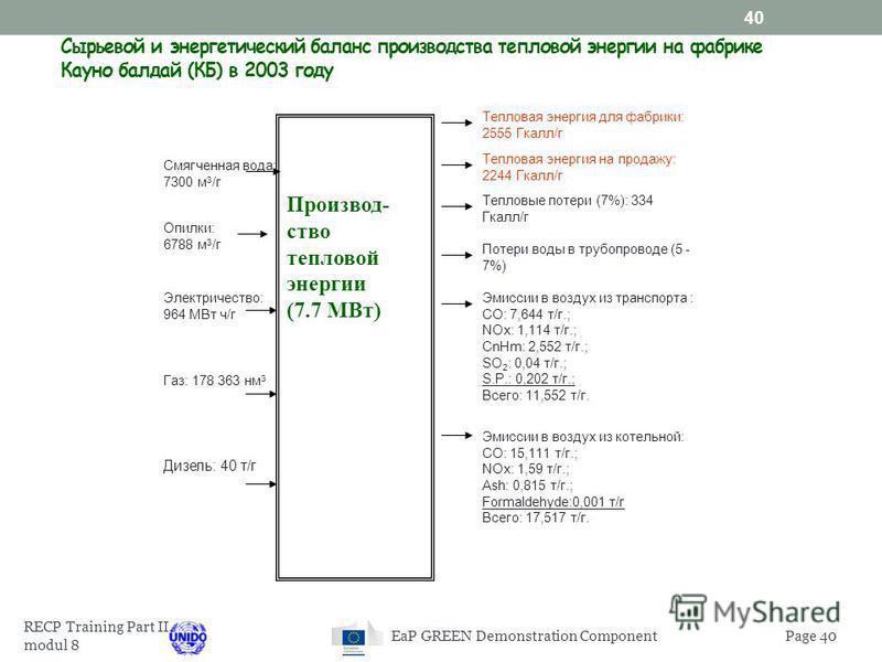 RECP Training Part II, modul 8 Page 39EaP GREEN Demonstration Component 39 Блок-схема технологического процесса производства тепловой энергии VŠK - 31 (1.2 MW) ПГ KE 10-14 MT (6.5 MW) Смягченная вода 00 1 Использованная холодная вода Смягченная вода