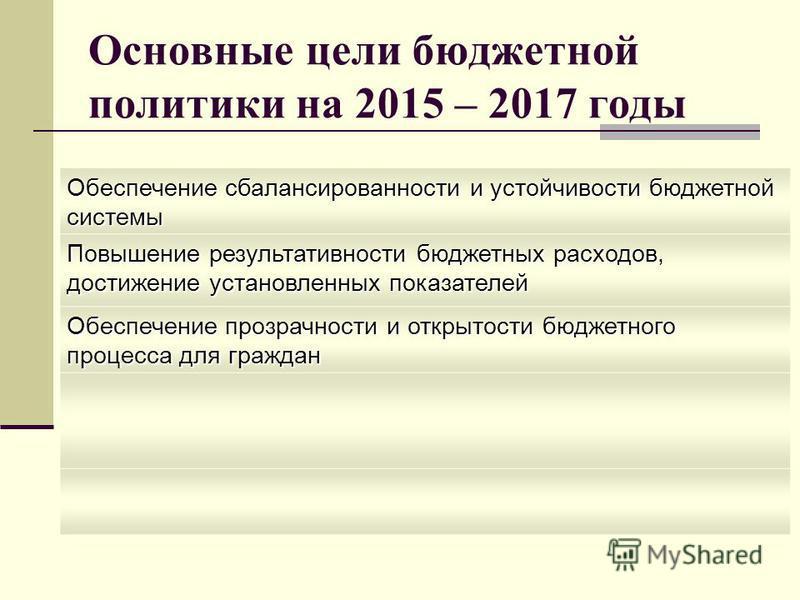 Основные цели бюджетной политики на 2015 – 2017 годы Обеспечение сбалансированности и устойчивости бюджетной системы Повышение результативности бюджетных расходов, достижение установленных показателей Обеспечение прозрачности и открытости бюджетного