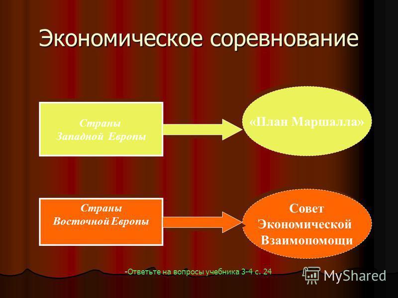 Страны Западной Европы Страны Западной Европы Страны Восточной Европы Страны Восточной Европы «План Маршалла» Совет Экономической Взаимопомощи Совет Экономической Взаимопомощи Экономическое соревнование -Ответьте на вопросы учебника 3-4 с. 24