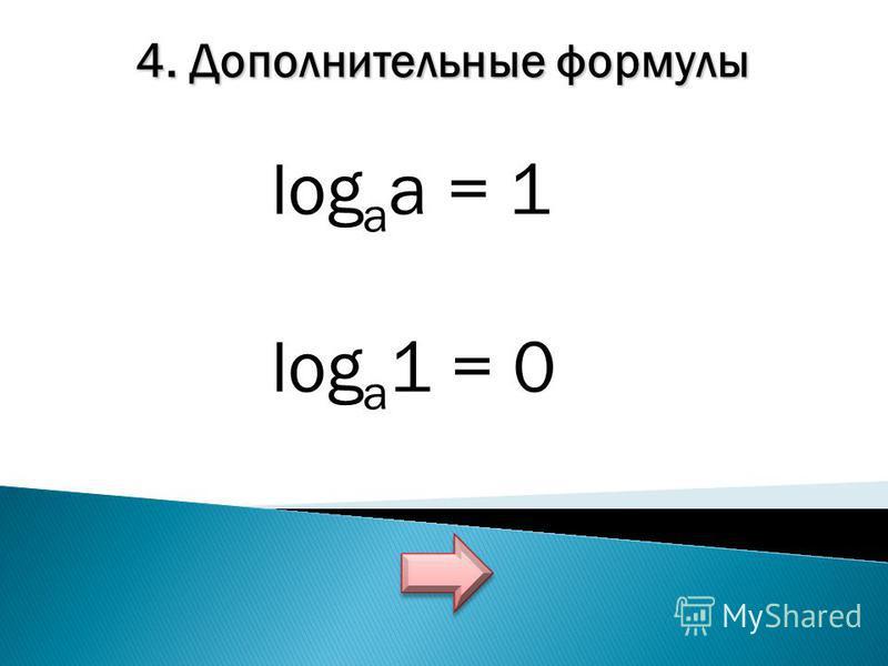 4. Дополнительные формулы log a a = 1 log a 1 = 0