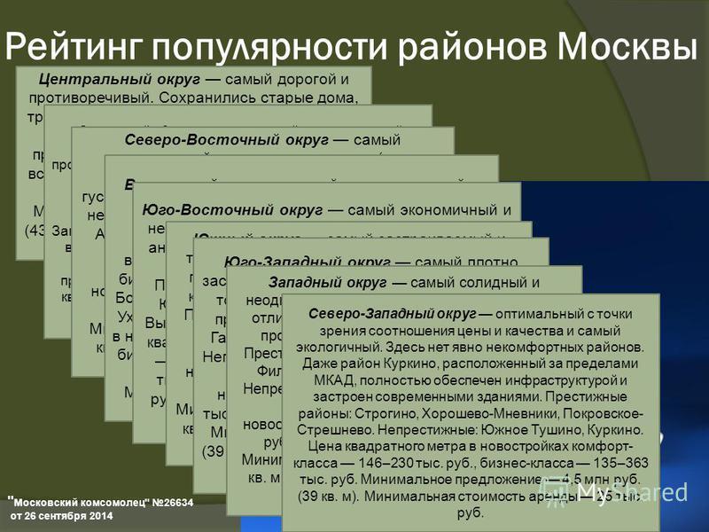 Рейтинг популярности районов Москвы Центральный округ самый дорогой и противоречивый. Сохранились старые дома, требующие реконструкции. Посреди элитных бутиков и ресторанов сложно найти продуктовый магазин. Престижные районы: все. Цена квадратного ме