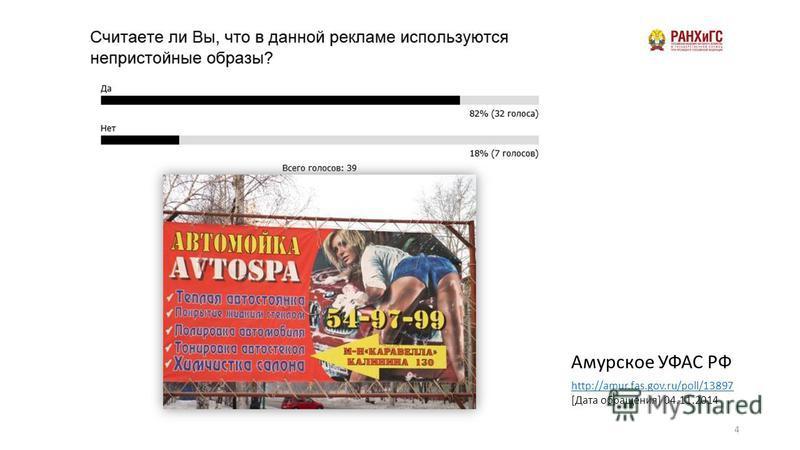 4 http://amur.fas.gov.ru/poll/13897 [Дата обращения] 04.11.2014 Амурское УФАС РФ