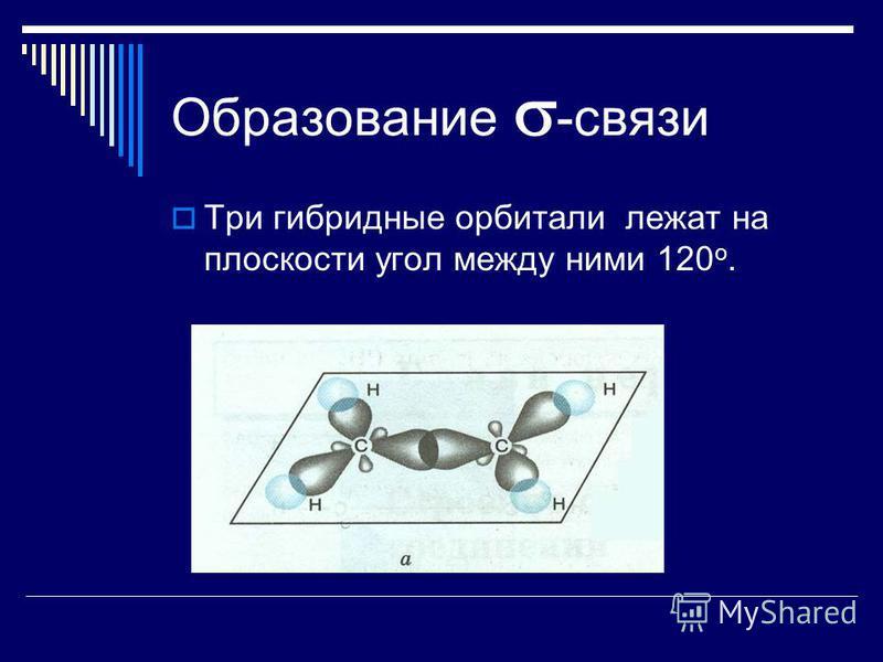 Образование -связи Три гибридные орбитали лежат на плоскости угол между ними 120 о.