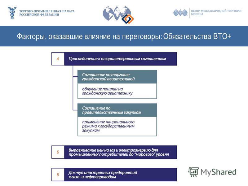 Факторы, оказавшие влияние на переговоры: Обязательства ВТО+