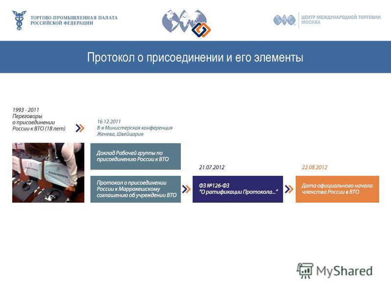 Протокол о присоединении и его элементы